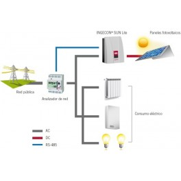 Kit monofásico vatímetro + conector harting Ingecon SUN Lite