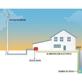 Funcionamiento de una bomba de agua mediante aerogenerador