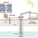Sistema solar fotovoltaico para accionamiento de bomba de agua