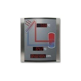 Panel indicador GA3 Resol